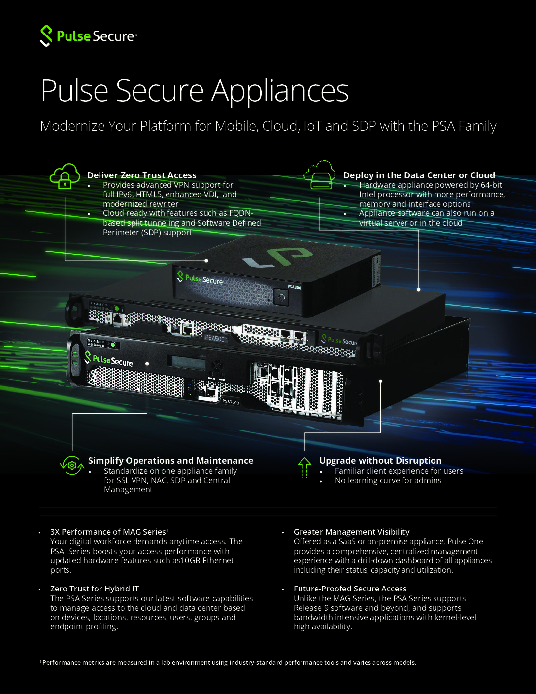 Modernize Your Access for Mobile, Cloud, IoT and SDP with the PSA
