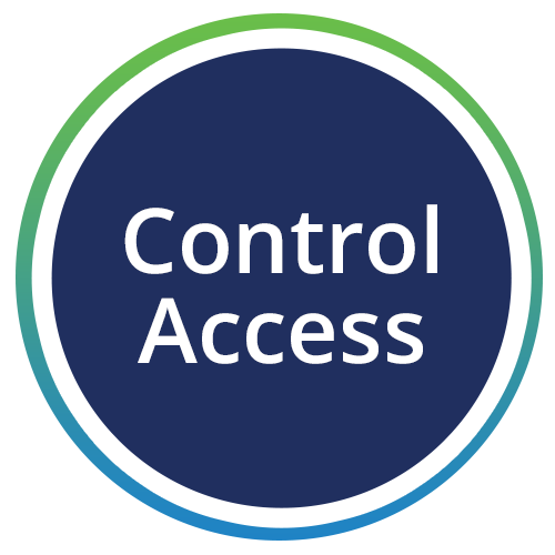 ZeroTrust Steps Controlaccess