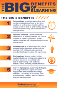 benefits_of_elearning